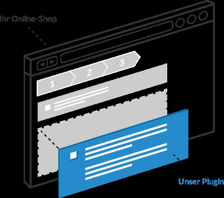 Plugin Integration